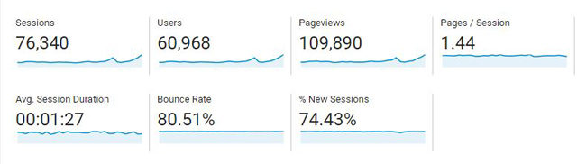 income traffic report for December   www.foxyfolksy.com