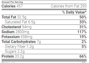 Nutrition Facts of Fish Steak