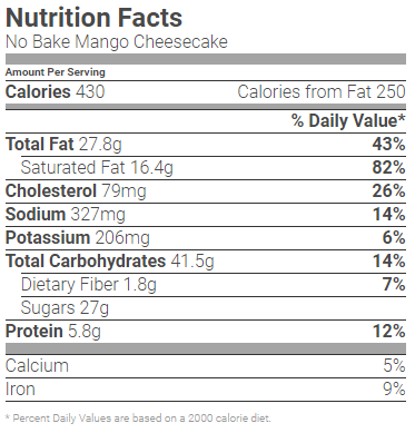 Nutrition Facts of Mango Cheesecake