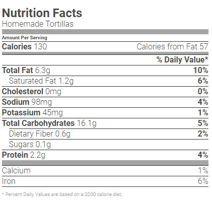 nutrition facts of Tortillas